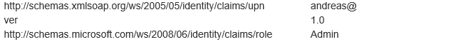 Claims - Consent
